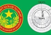 Photo of موريتانيا تحدد هويتها البصرية وتضعها في «الكناش»